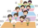 脳卒中の年齢層
